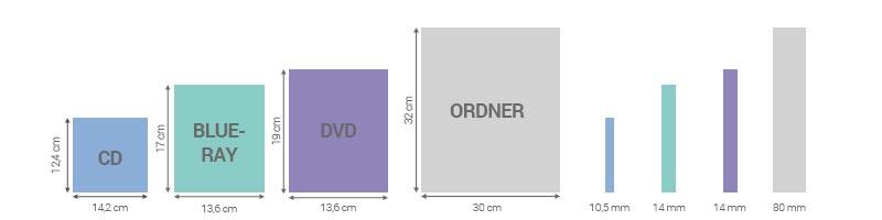 Sideboard Konfigurator Planen Sie Lowboards Highboards Und